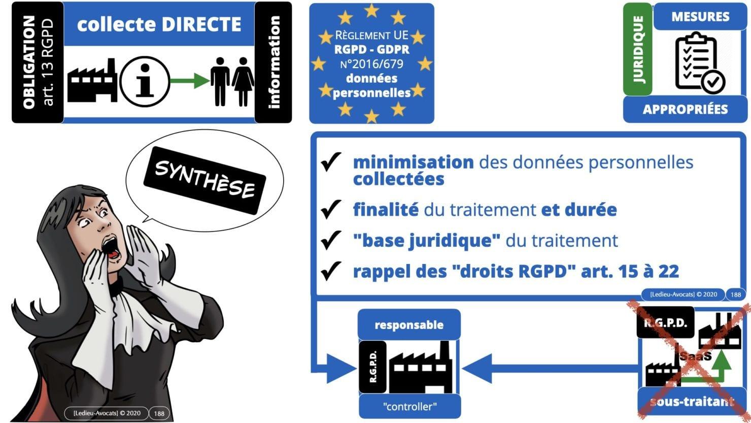 RGPD e-Privacy principes actualité jurisprudence ©Ledieu-Avocats 25-06-2021.188