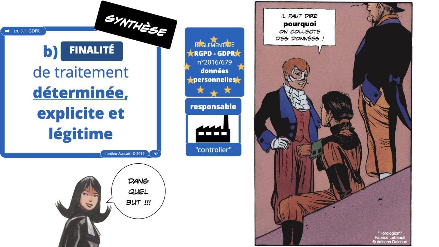 RGPD e-Privacy principes actualité jurisprudence ©Ledieu-Avocats 25-06-2021.197