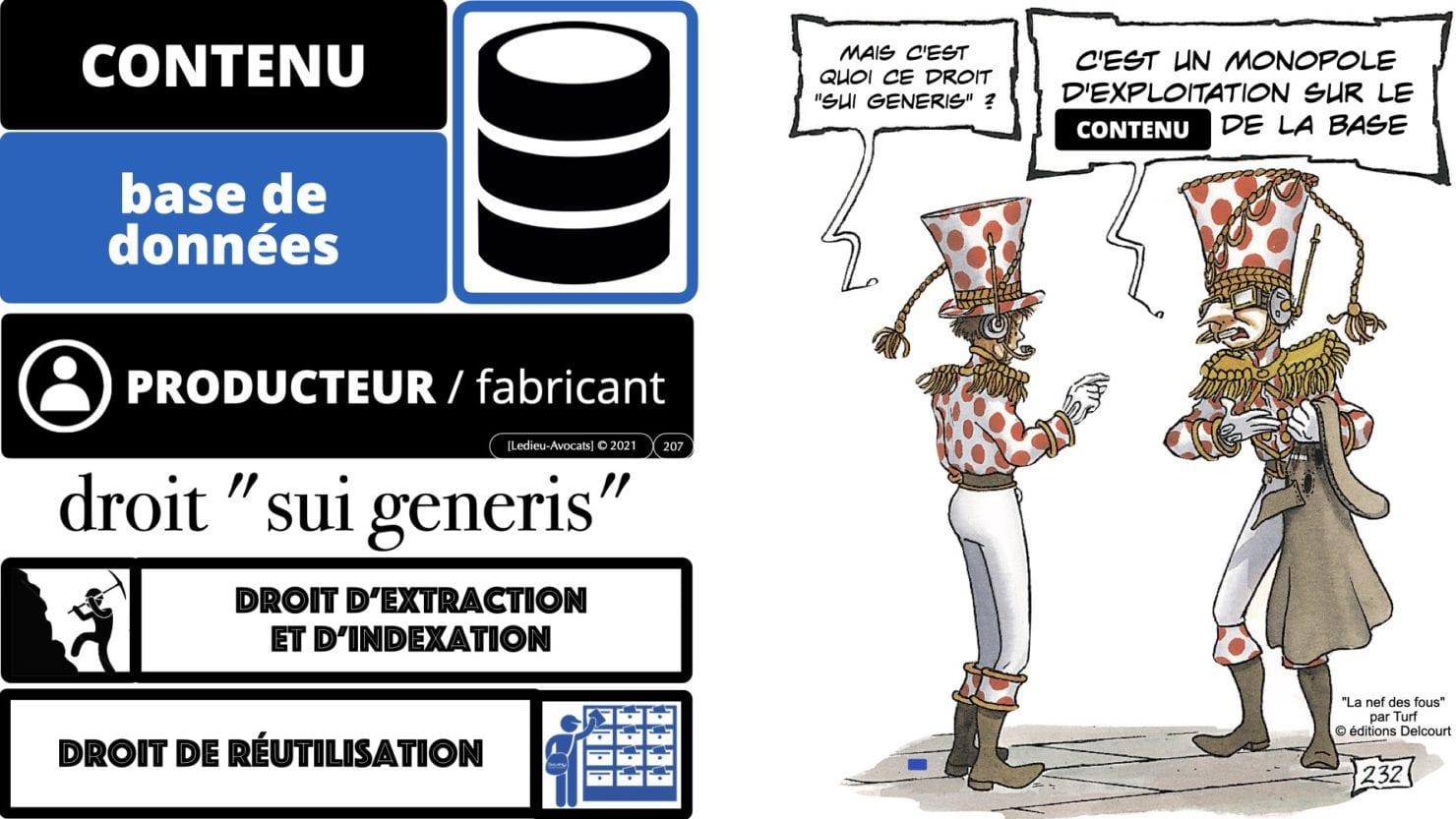 RGPD e-Privacy principes actualité jurisprudence ©Ledieu-Avocats 25-06-2021.207