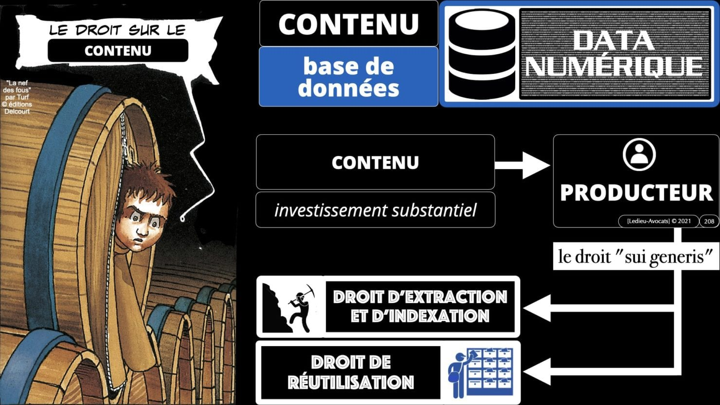 RGPD e-Privacy principes actualité jurisprudence ©Ledieu-Avocats 25-06-2021.208