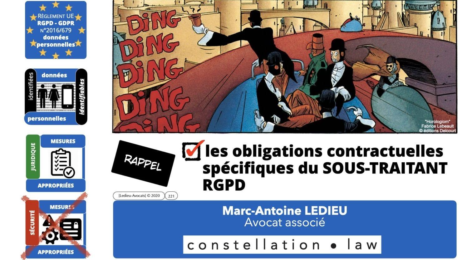 RGPD e-Privacy principes actualité jurisprudence ©Ledieu-Avocats 25-06-2021.221