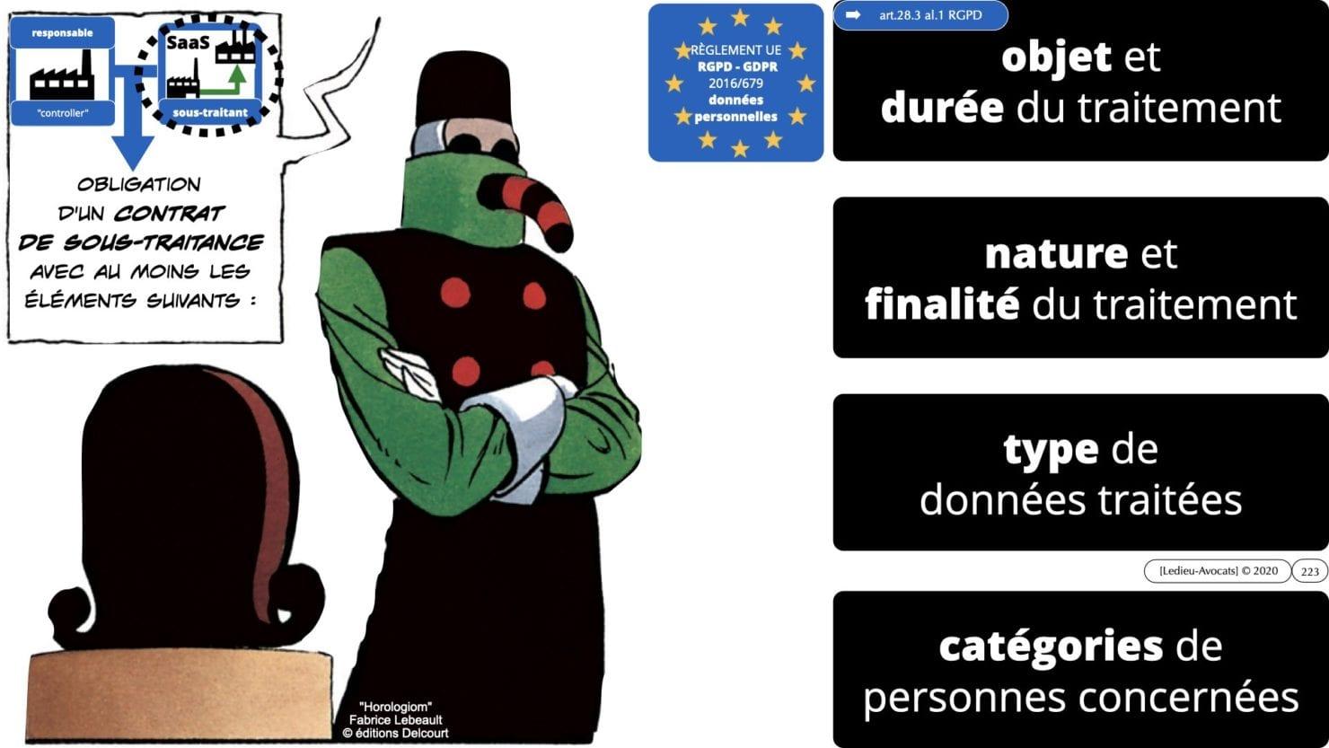 RGPD e-Privacy principes actualité jurisprudence ©Ledieu-Avocats 25-06-2021.223
