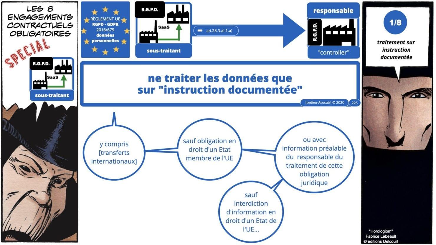 RGPD e-Privacy principes actualité jurisprudence ©Ledieu-Avocats 25-06-2021.225