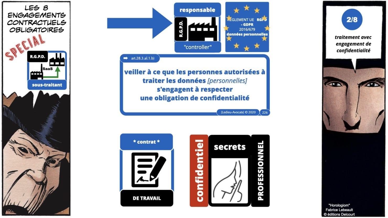 RGPD e-Privacy principes actualité jurisprudence ©Ledieu-Avocats 25-06-2021.226