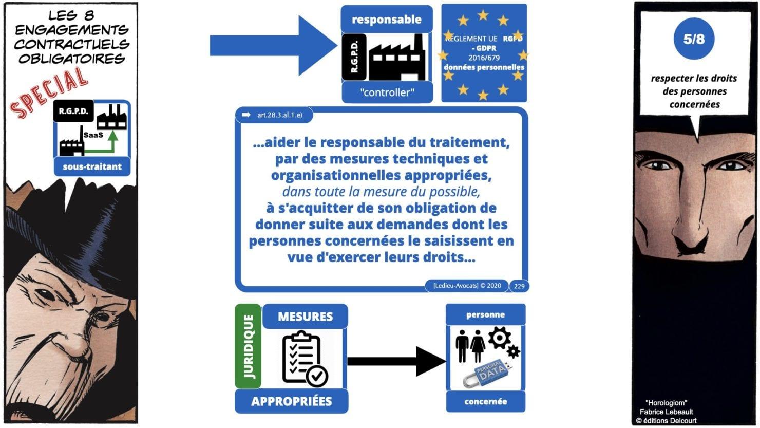 RGPD e-Privacy principes actualité jurisprudence ©Ledieu-Avocats 25-06-2021.229