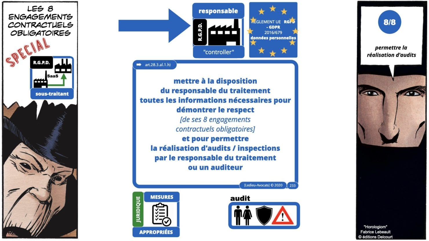 RGPD e-Privacy principes actualité jurisprudence ©Ledieu-Avocats 25-06-2021.233