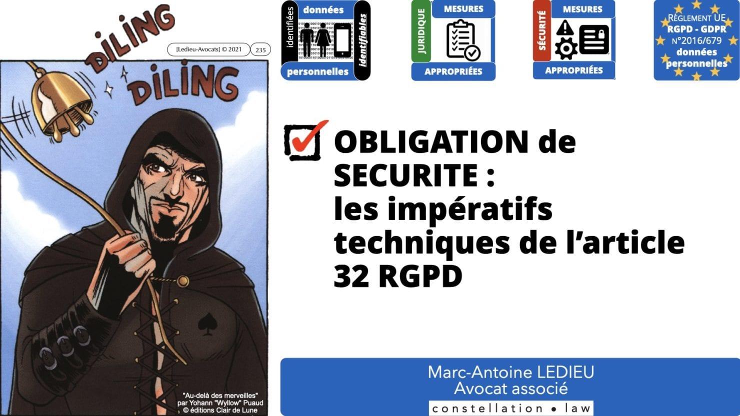 RGPD e-Privacy principes actualité jurisprudence ©Ledieu-Avocats 25-06-2021.235