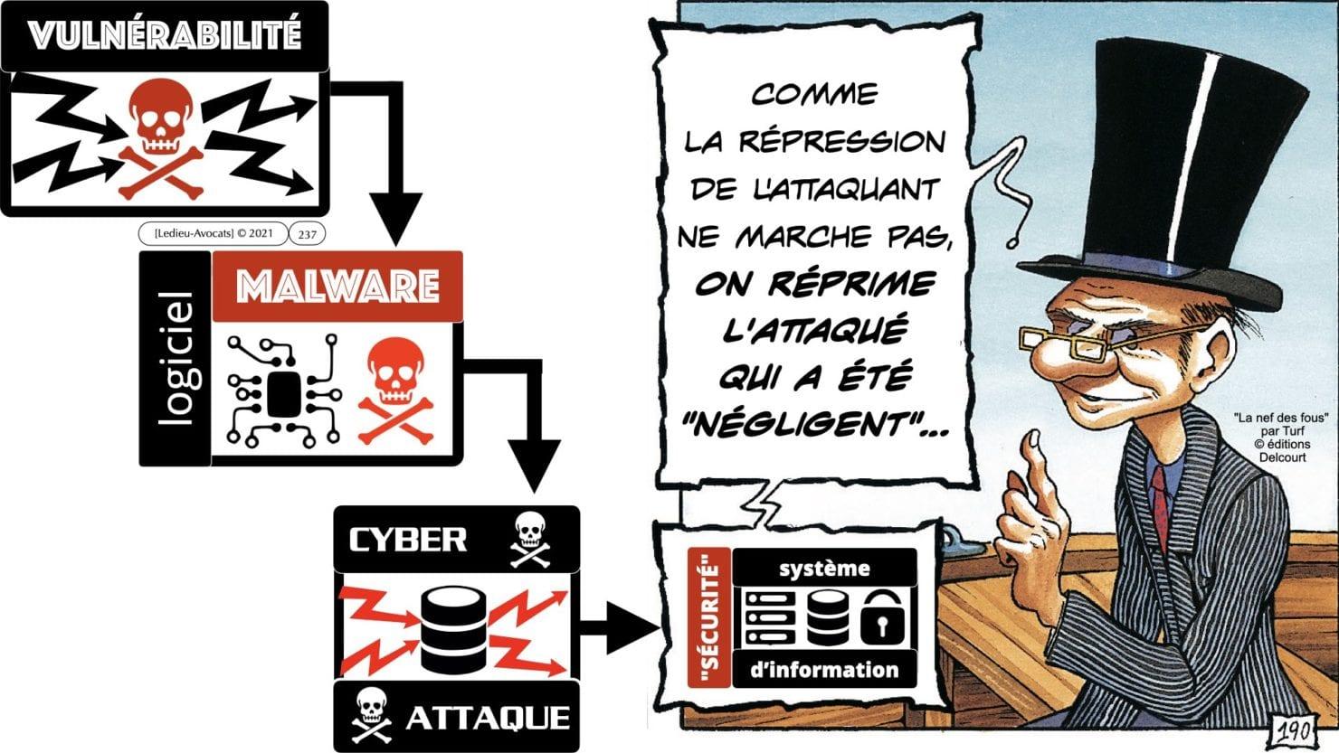 RGPD e-Privacy principes actualité jurisprudence ©Ledieu-Avocats 25-06-2021.237