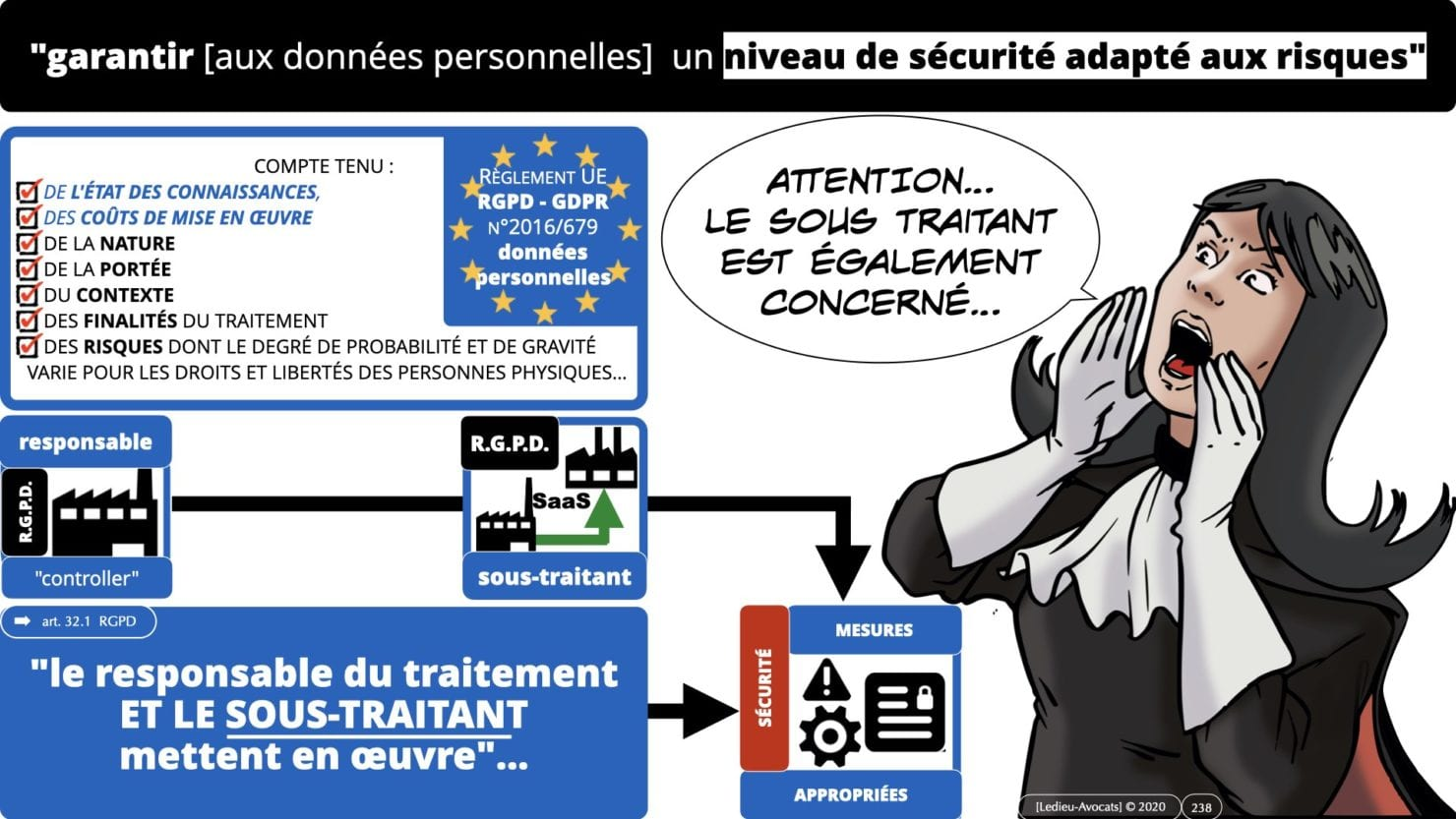 RGPD e-Privacy principes actualité jurisprudence ©Ledieu-Avocats 25-06-2021.238