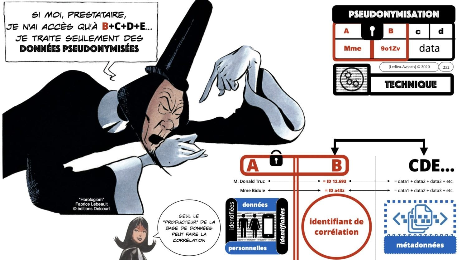 RGPD e-Privacy principes actualité jurisprudence ©Ledieu-Avocats 25-06-2021.252