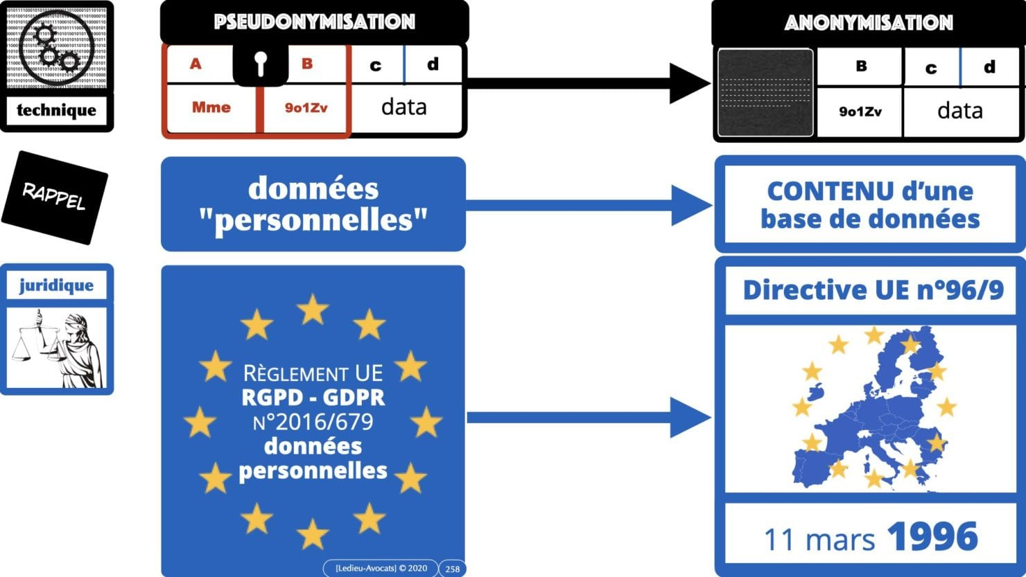 RGPD e-Privacy principes actualité jurisprudence ©Ledieu-Avocats 25-06-2021.258