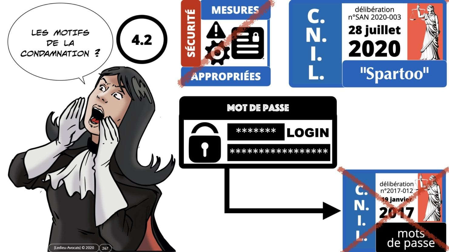 RGPD e-Privacy principes actualité jurisprudence ©Ledieu-Avocats 25-06-2021.267