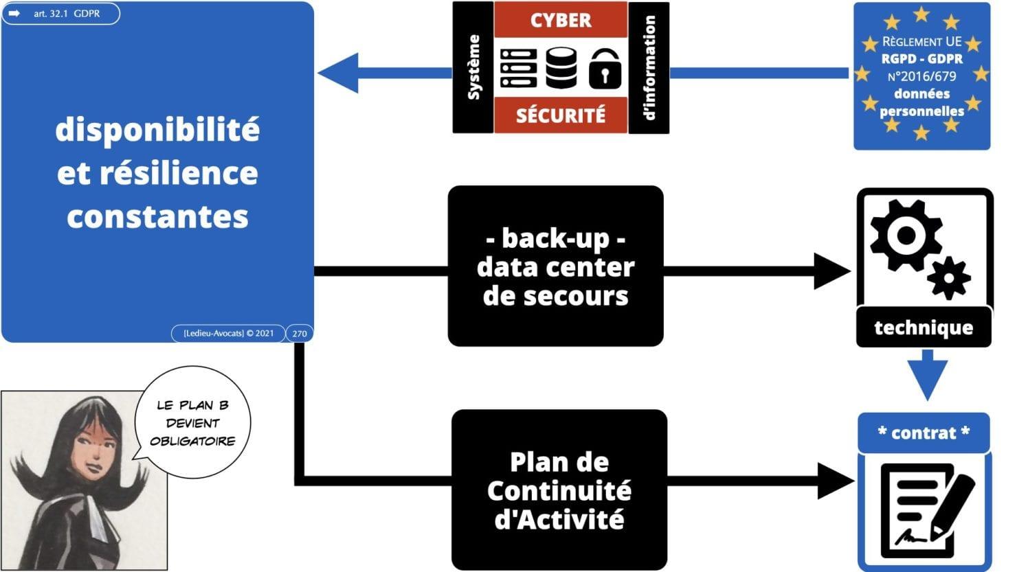 RGPD e-Privacy principes actualité jurisprudence ©Ledieu-Avocats 25-06-2021.270