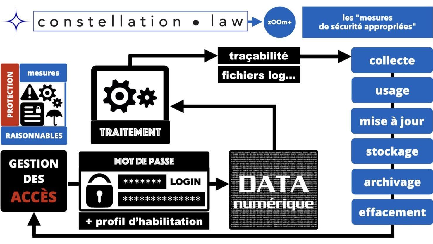 RGPD e-Privacy principes actualité jurisprudence ©Ledieu-Avocats 25-06-2021.275