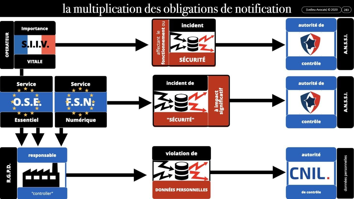 RGPD e-Privacy principes actualité jurisprudence ©Ledieu-Avocats 25-06-2021.283