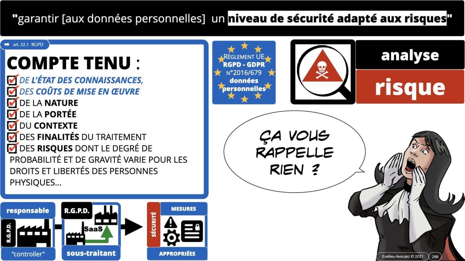 RGPD e-Privacy principes actualité jurisprudence ©Ledieu-Avocats 25-06-2021.288