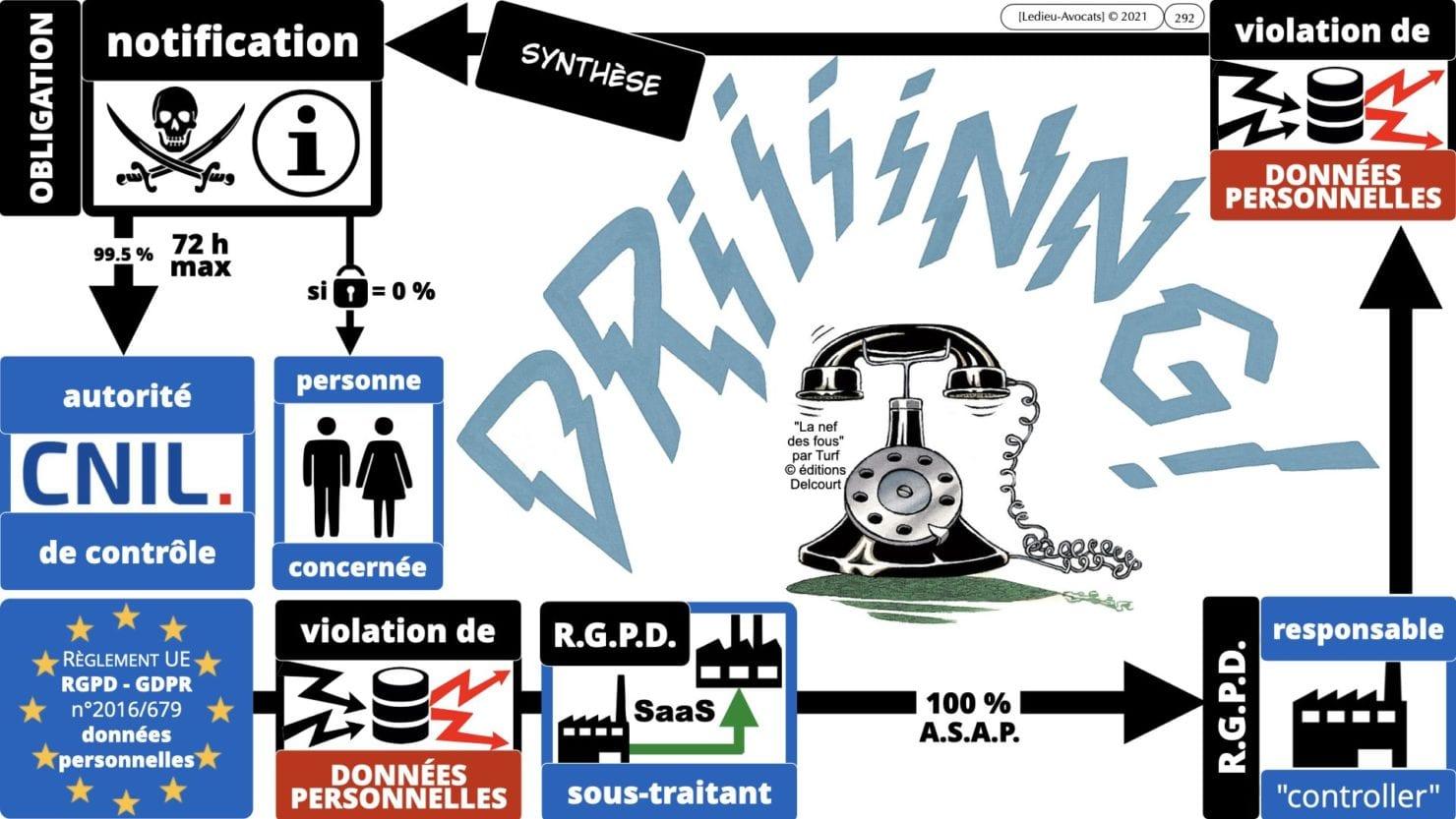 RGPD e-Privacy principes actualité jurisprudence ©Ledieu-Avocats 25-06-2021.292