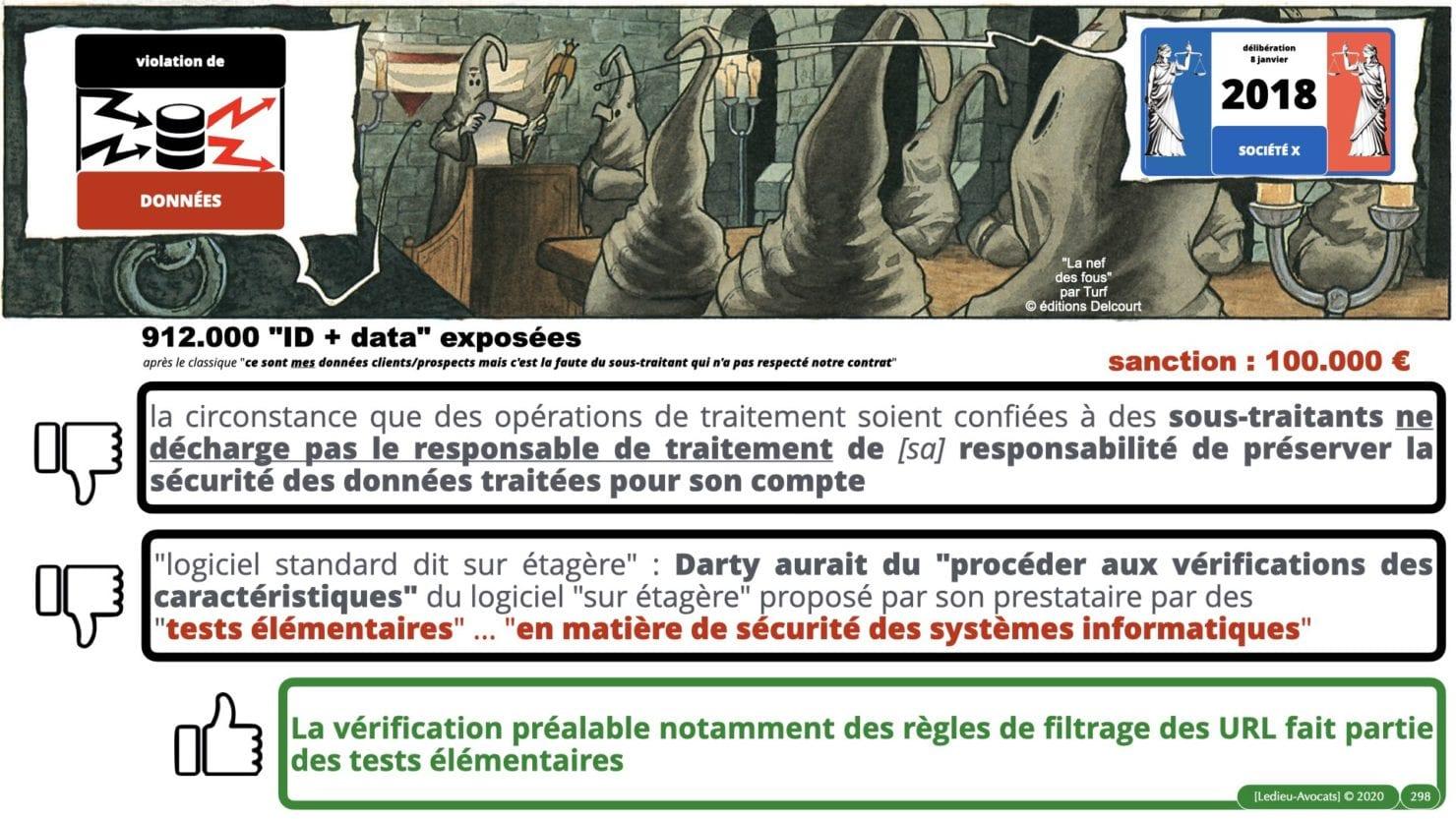 RGPD e-Privacy principes actualité jurisprudence ©Ledieu-Avocats 25-06-2021.298