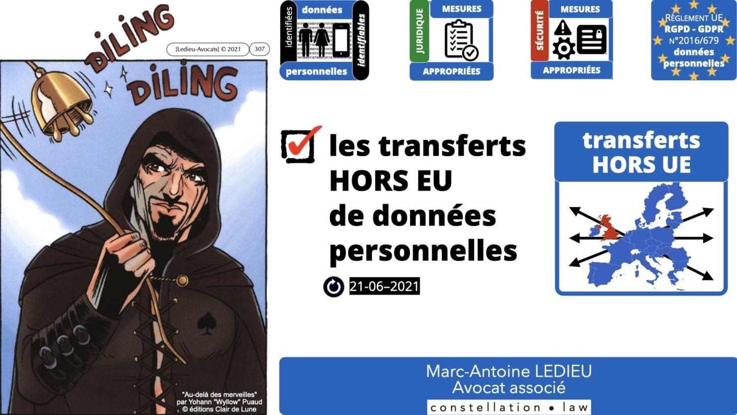 RGPD e-Privacy principes actualité jurisprudence ©Ledieu-Avocats 25-06-2021.307