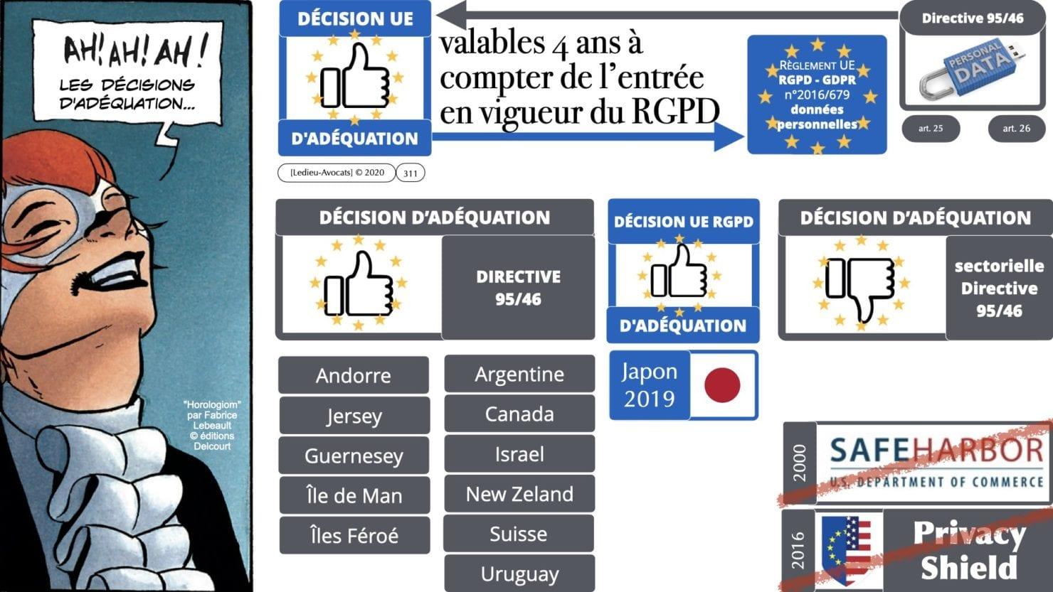 RGPD e-Privacy principes actualité jurisprudence ©Ledieu-Avocats 25-06-2021.311