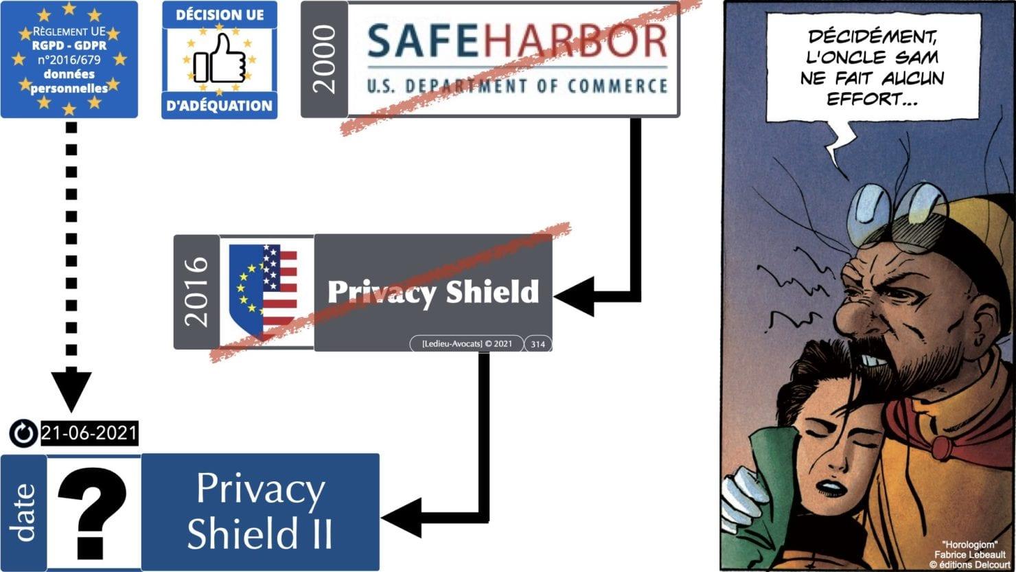 RGPD e-Privacy principes actualité jurisprudence ©Ledieu-Avocats 25-06-2021.314