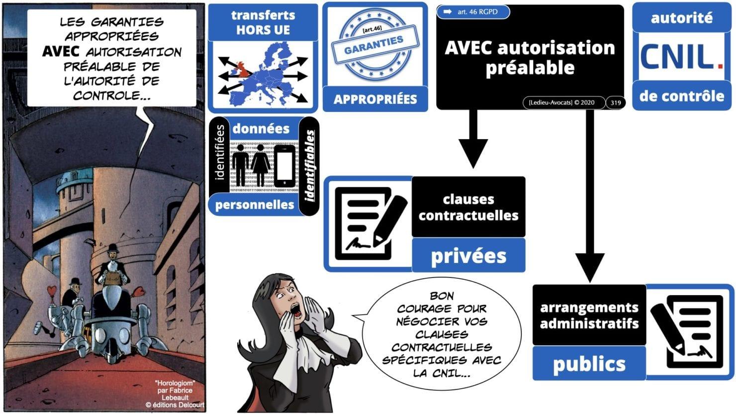 RGPD e-Privacy principes actualité jurisprudence ©Ledieu-Avocats 25-06-2021.319