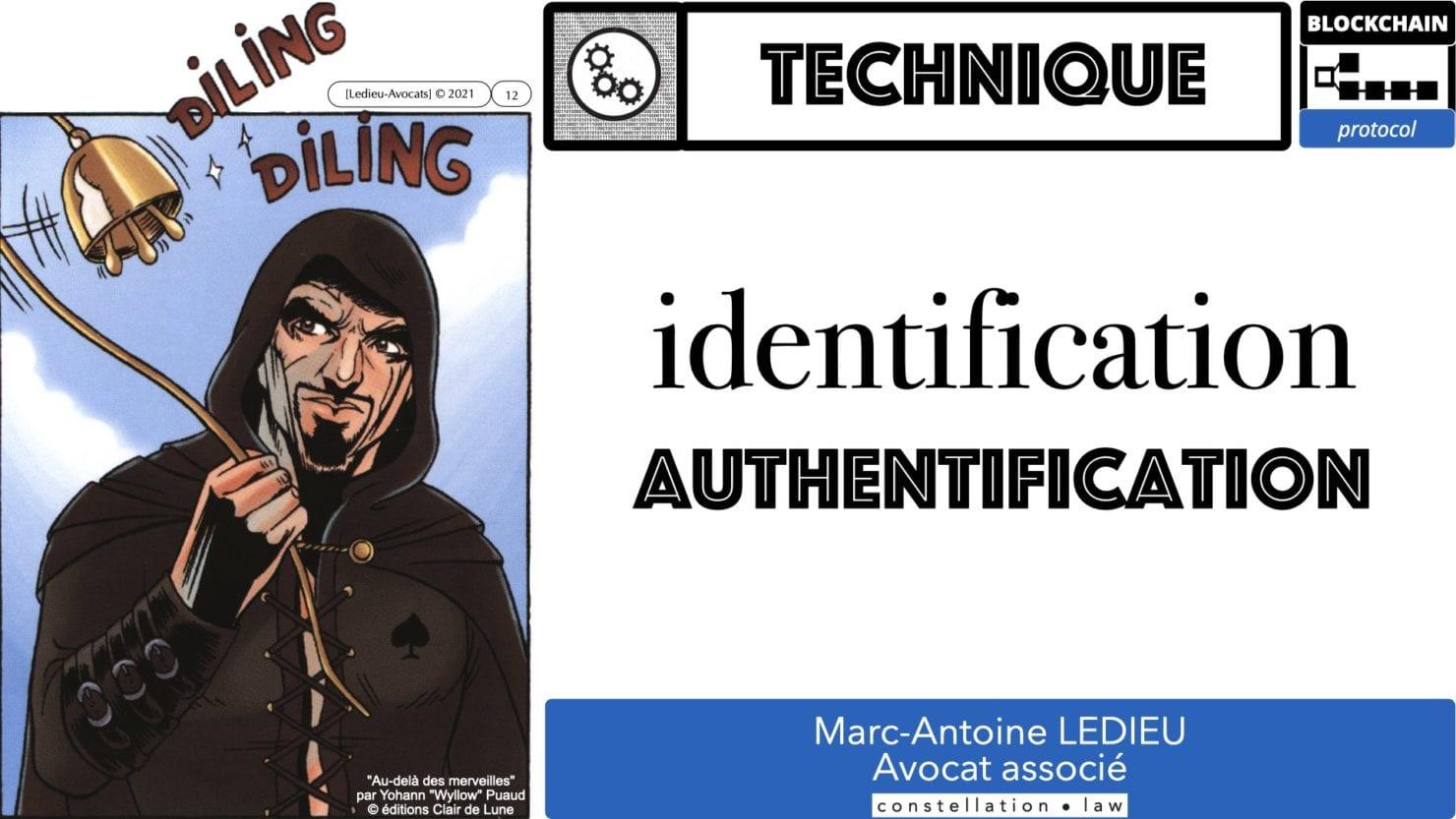 341 chiffrement cryptographie symetrique asymetrique hachage cryptographique TECHNIQUE JURIDIQUE © Ledieu-Avocat 05-07-2021.012
