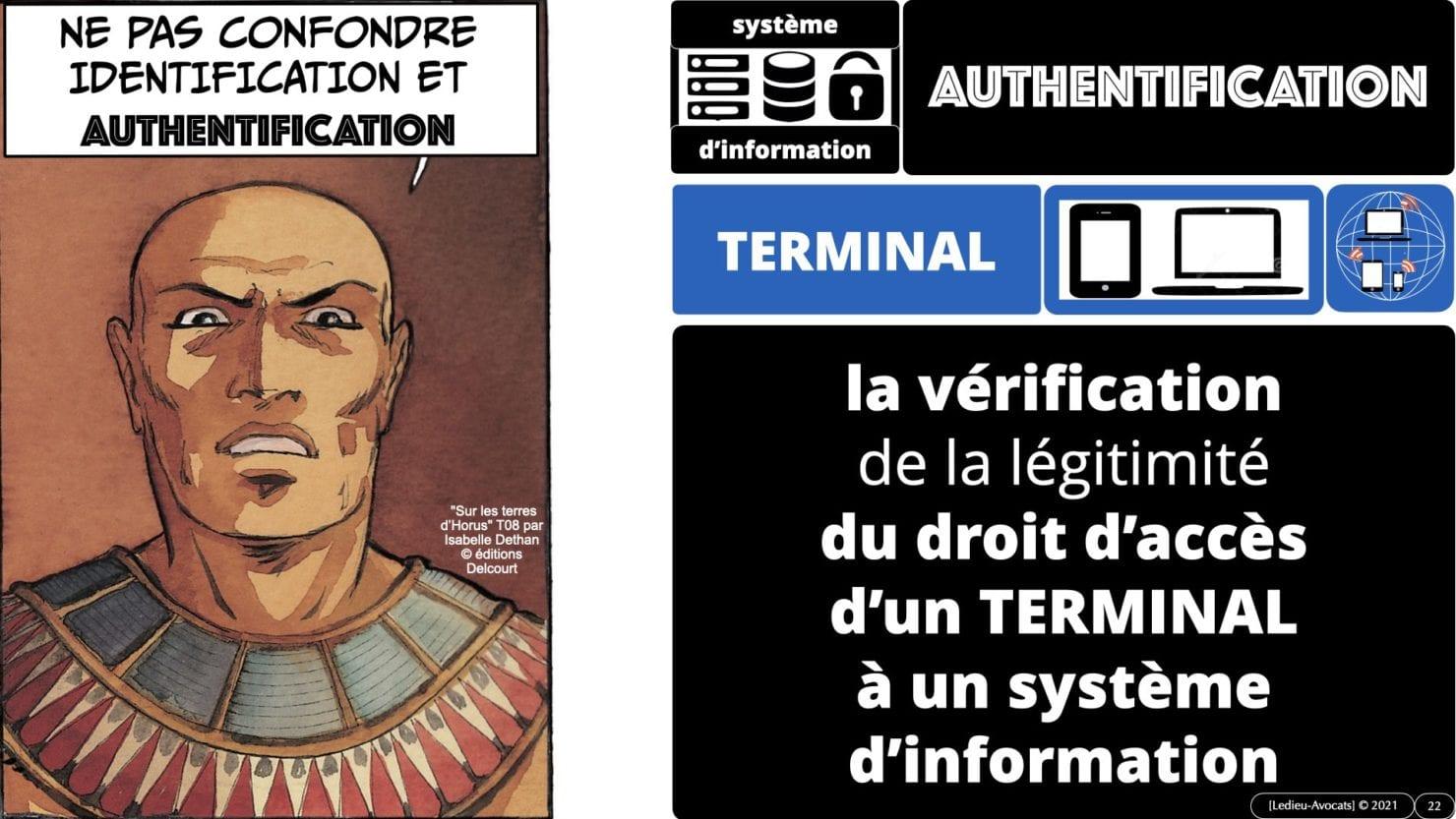 341 chiffrement cryptographie symetrique asymetrique hachage cryptographique TECHNIQUE JURIDIQUE © Ledieu-Avocat 05-07-2021.022