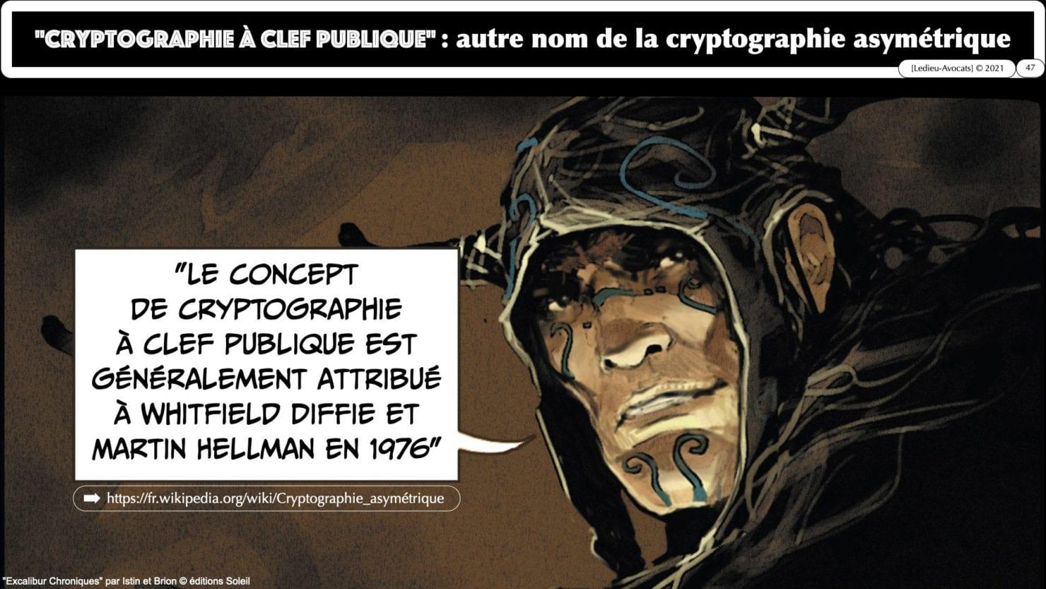 341 chiffrement cryptographie symetrique asymetrique hachage cryptographique TECHNIQUE JURIDIQUE © Ledieu-Avocat 05-07-2021.047