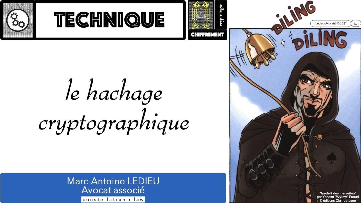 341 chiffrement cryptographie symetrique asymetrique hachage cryptographique TECHNIQUE JURIDIQUE © Ledieu-Avocat 05-07-2021.062