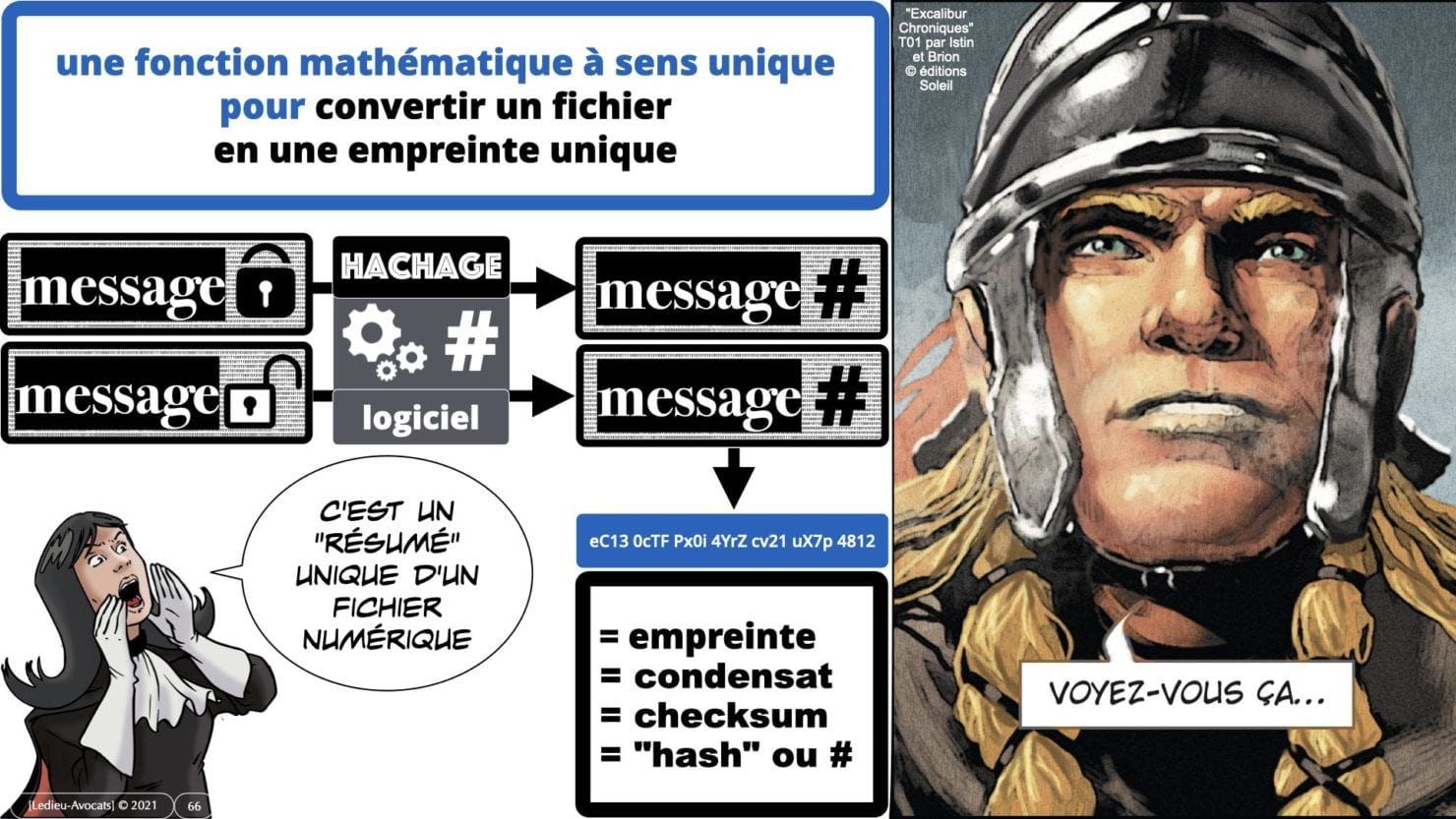341 chiffrement cryptographie symetrique asymetrique hachage cryptographique TECHNIQUE JURIDIQUE © Ledieu-Avocat 05-07-2021.066