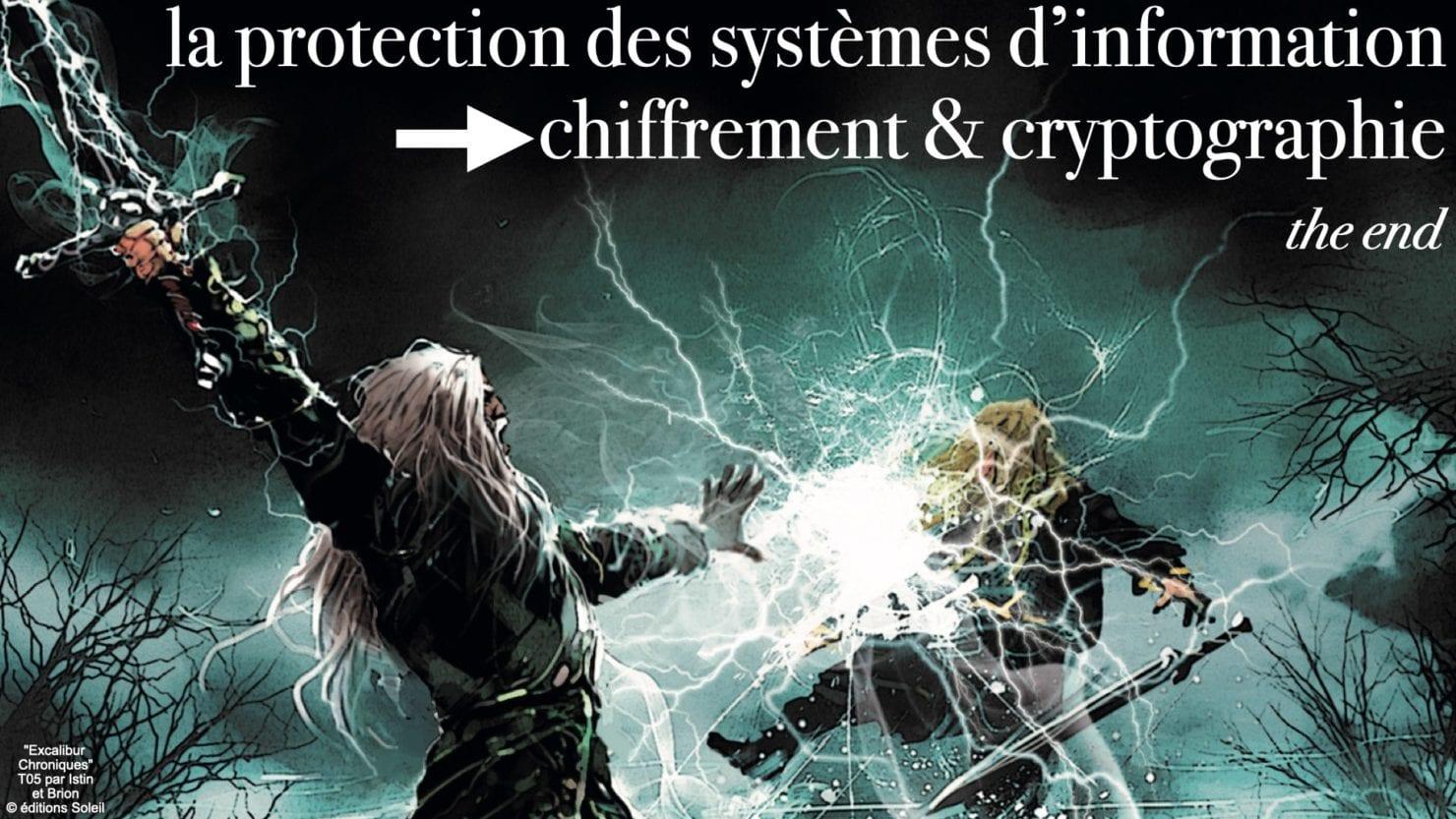 341 chiffrement cryptographie symetrique asymetrique hachage cryptographique TECHNIQUE JURIDIQUE © Ledieu-Avocat 05-07-2021.081