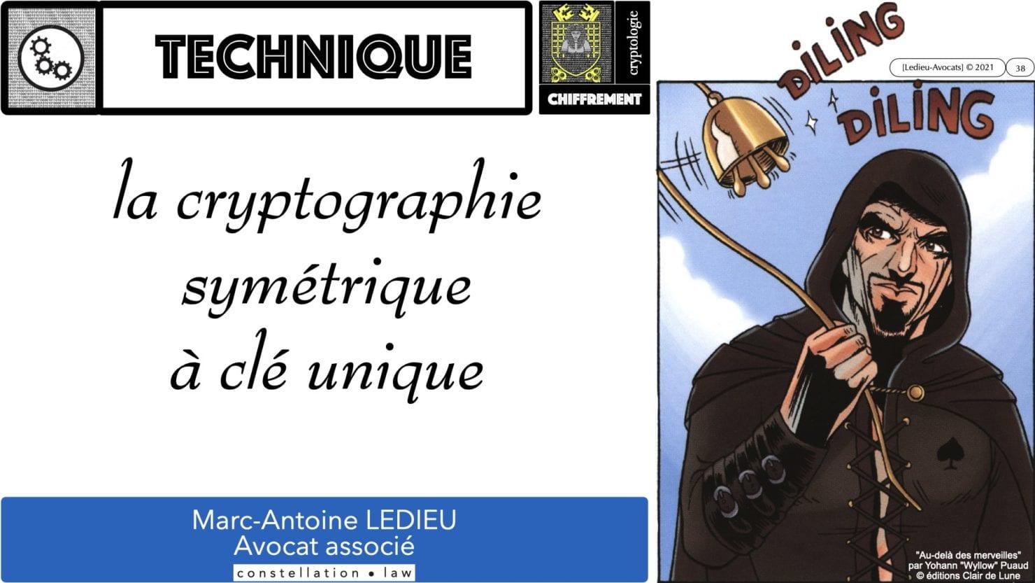 341 chiffrement cryptographie symetrique asymetrique hachage cryptographique TECHNIQUE JURIDIQUE © Ledieu-Avocat 12-07-2021.038