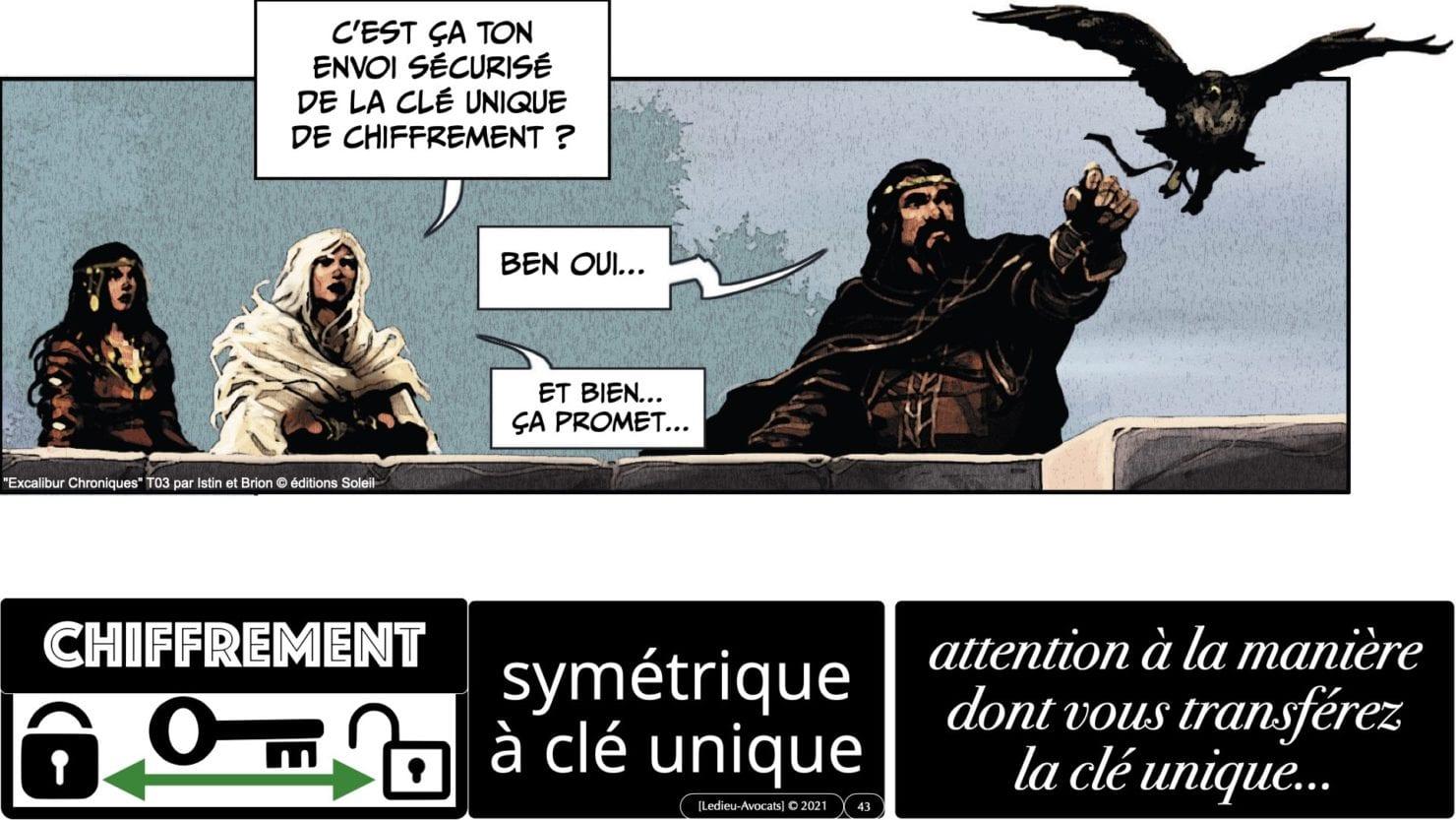 341 chiffrement cryptographie symetrique asymetrique hachage cryptographique TECHNIQUE JURIDIQUE © Ledieu-Avocat 12-07-2021.043
