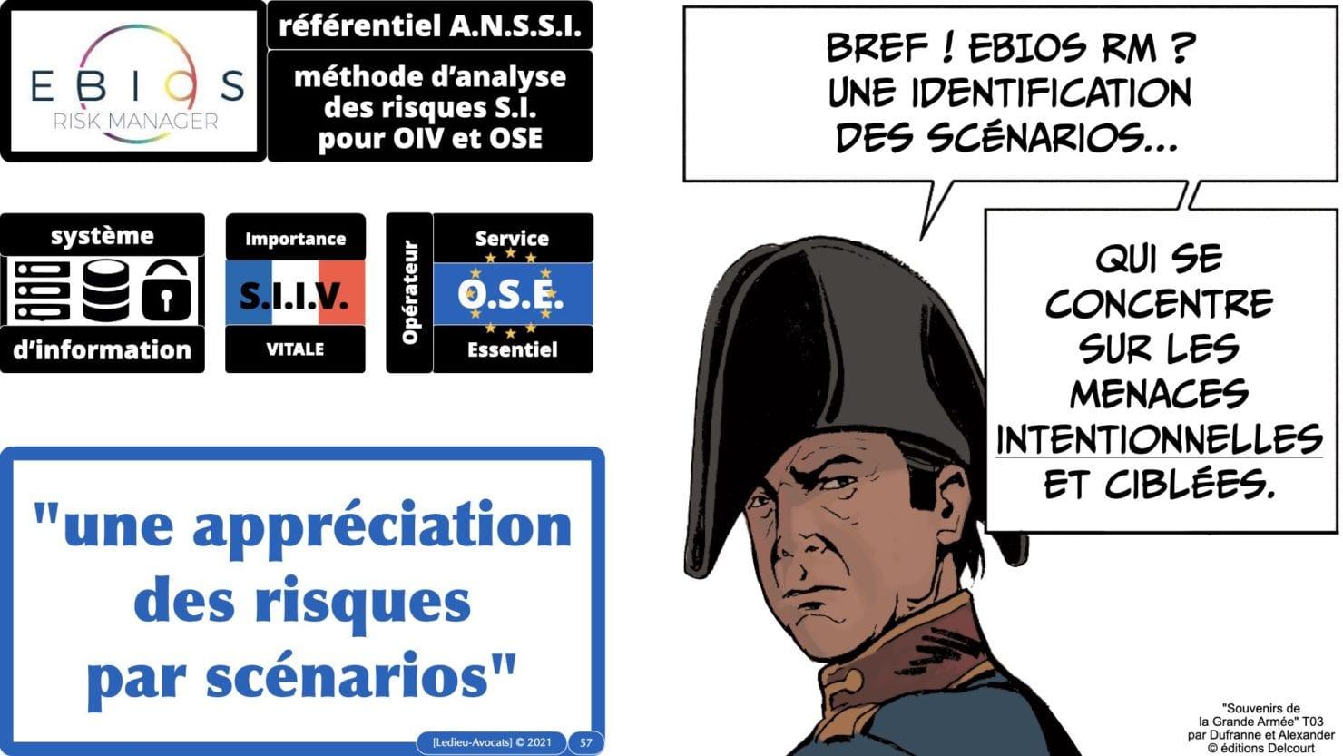 342 cyber sécurité #2 OIV OSE analyse risque EBIOS RM © Ledieu-avocat 15-07-2021.057