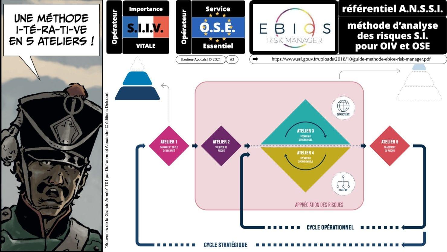 342 cyber sécurité #2 OIV OSE analyse risque EBIOS RM © Ledieu-avocat 15-07-2021.062