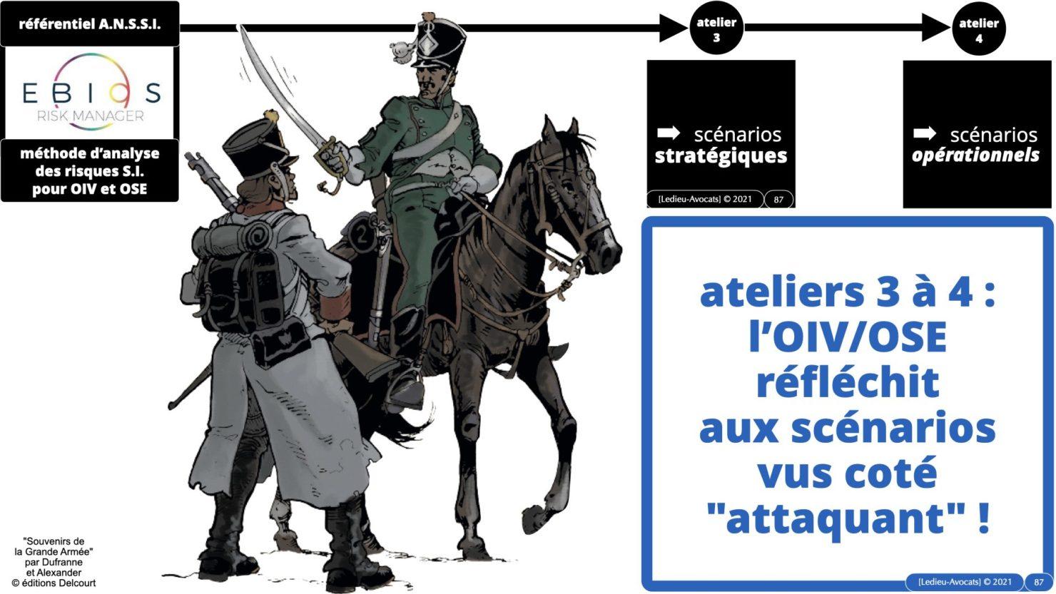 342 cyber sécurité #2 OIV OSE analyse risque EBIOS RM © Ledieu-avocat 15-07-2021.087