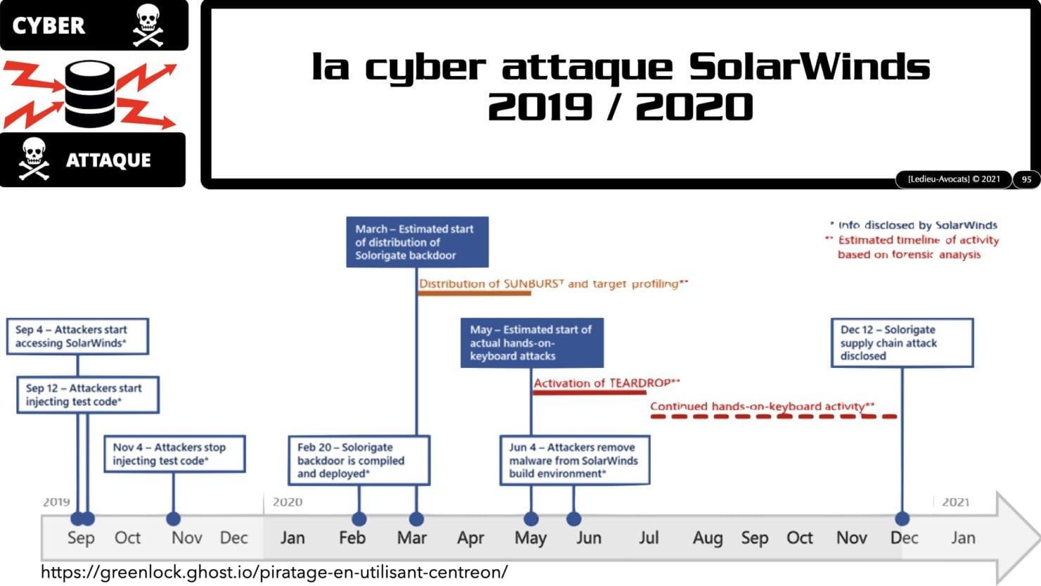 342 cyber sécurité #2 OIV OSE analyse risque EBIOS RM © Ledieu-avocat 15-07-2021.095