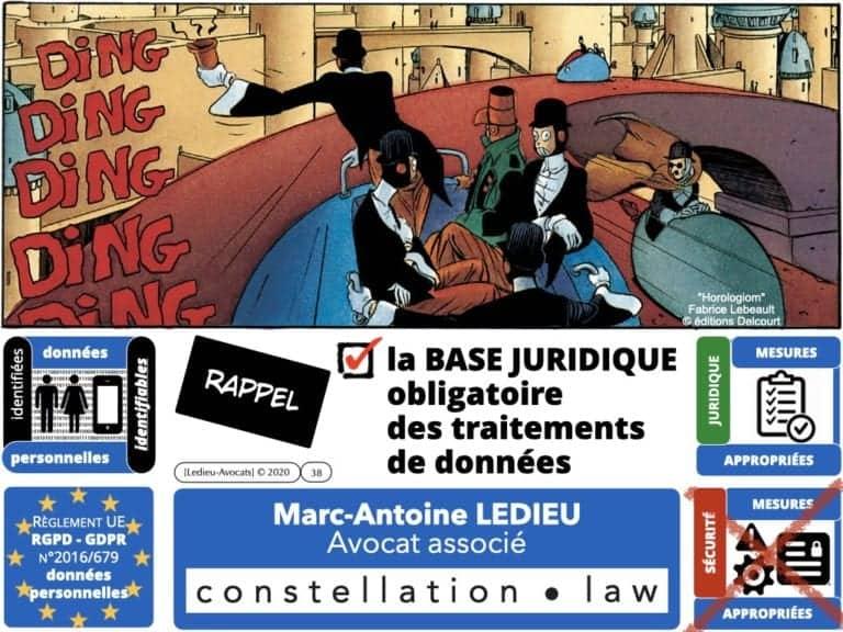 303 RGPD deliberation CNIL SPARTOO du 28 juillet 2020 n°SAN 2020-003 ©Ledieu-Avocats 17-08-2020.038