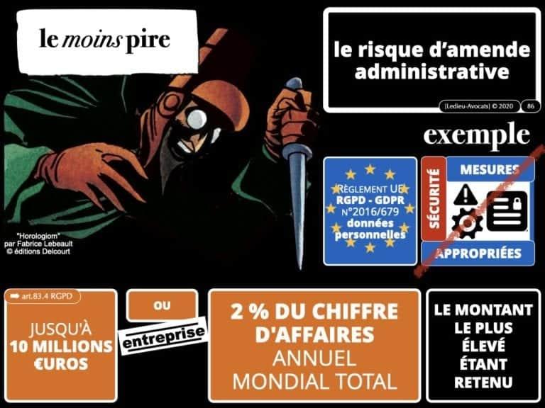 RGPD déliberation CNIL SPARTOO sanctions 01