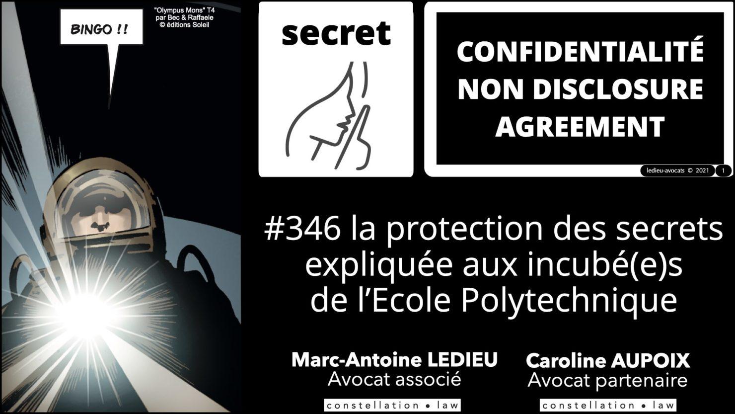 zOOm X'UP SECRET d'affaire confidentialité non disclosure NDA © Ledieu Avocats 2021