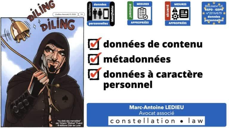 306 RGPD et jurisprudence e-Privacy données-personnelles 16:9 ©Ledieu-Avocats 05-10-2020 formation Les Echos Lamy Conference.054