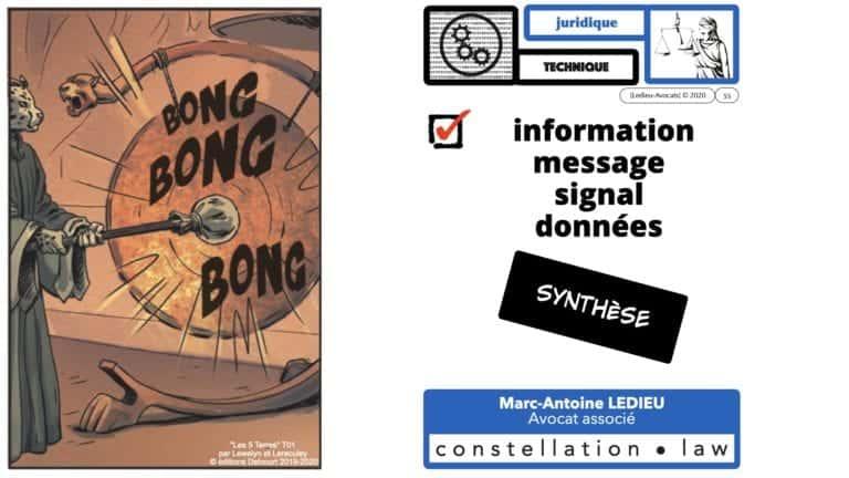 306 RGPD et jurisprudence e-Privacy données-personnelles 16:9 ©Ledieu-Avocats 05-10-2020 formation Les Echos Lamy Conference.055