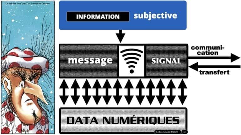306 RGPD et jurisprudence e-Privacy données-personnelles 16:9 ©Ledieu-Avocats 05-10-2020 formation Les Echos Lamy Conference.061