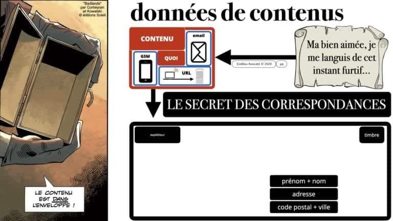 306 RGPD et jurisprudence e-Privacy données-personnelles 16:9 ©Ledieu-Avocats 05-10-2020 formation Les Echos Lamy Conference.069