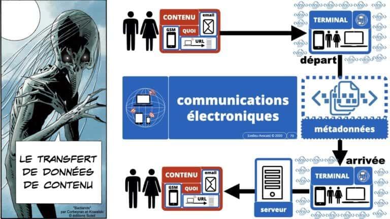 306 RGPD et jurisprudence e-Privacy données-personnelles 16:9 ©Ledieu-Avocats 05-10-2020 formation Les Echos Lamy Conference.070