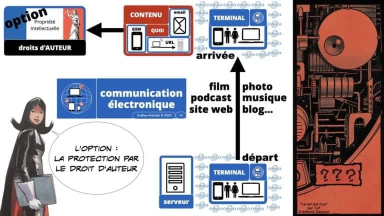 306 RGPD et jurisprudence e-Privacy données-personnelles 16:9 ©Ledieu-Avocats 05-10-2020 formation Les Echos Lamy Conference.074