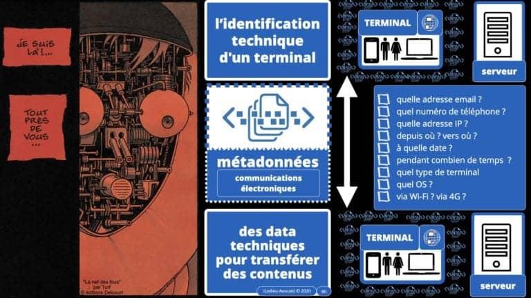 306 RGPD et jurisprudence e-Privacy données-personnelles 16:9 ©Ledieu-Avocats 05-10-2020 formation Les Echos Lamy Conference.080