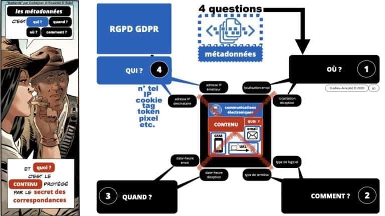 306 RGPD et jurisprudence e-Privacy données-personnelles 16:9 ©Ledieu-Avocats 05-10-2020 formation Les Echos Lamy Conference.081