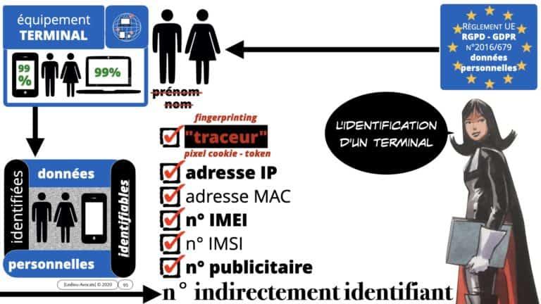 306 RGPD et jurisprudence e-Privacy données-personnelles 16:9 ©Ledieu-Avocats 05-10-2020 formation Les Echos Lamy Conference.095
